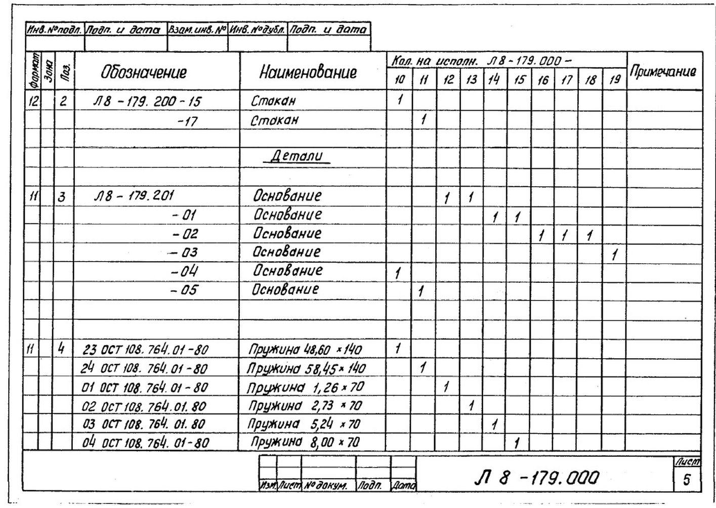 Блоки пружинные опорные Л8-179.000 стр.6