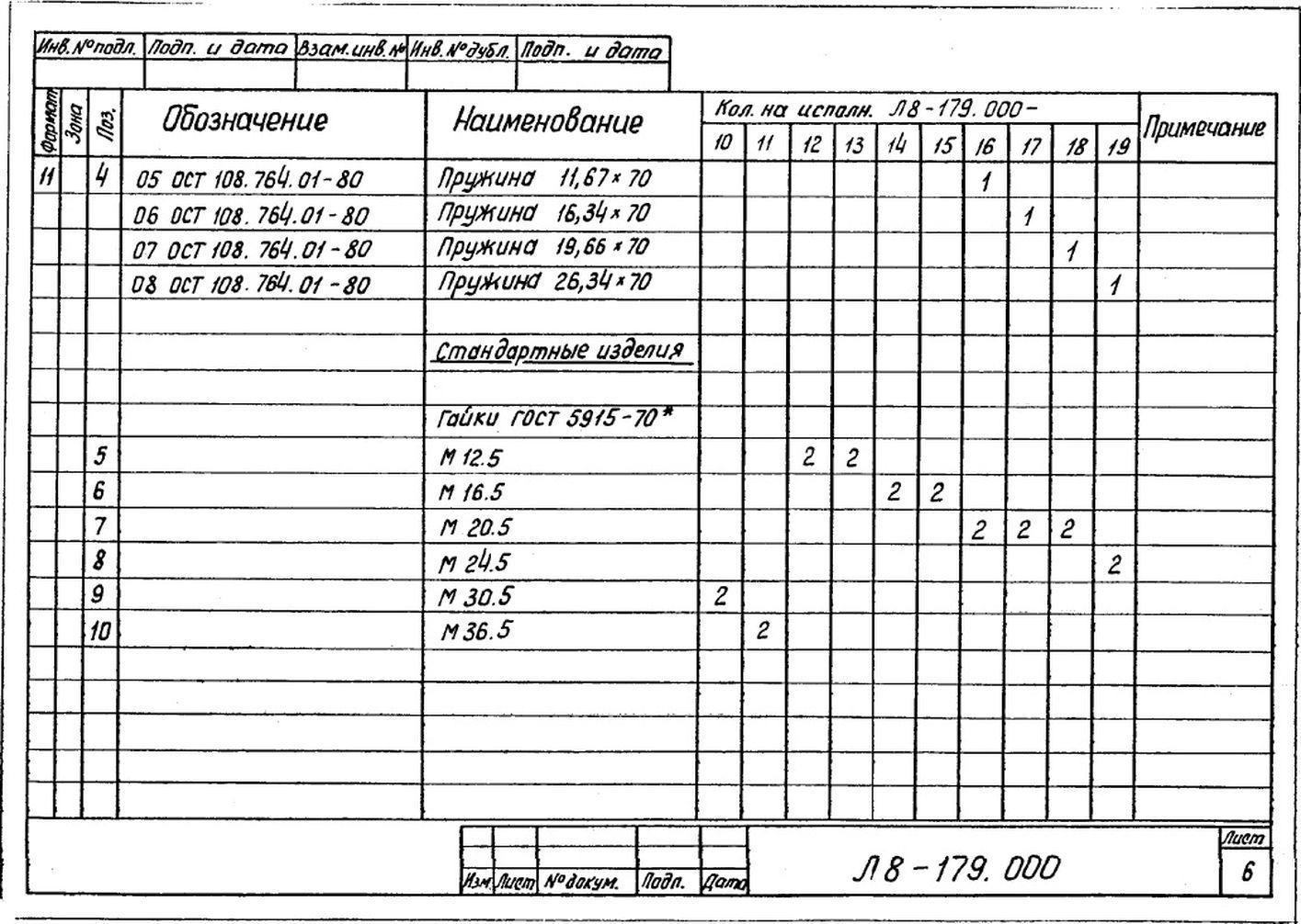 Блоки пружинные опорные Л8-179.000 стр.7