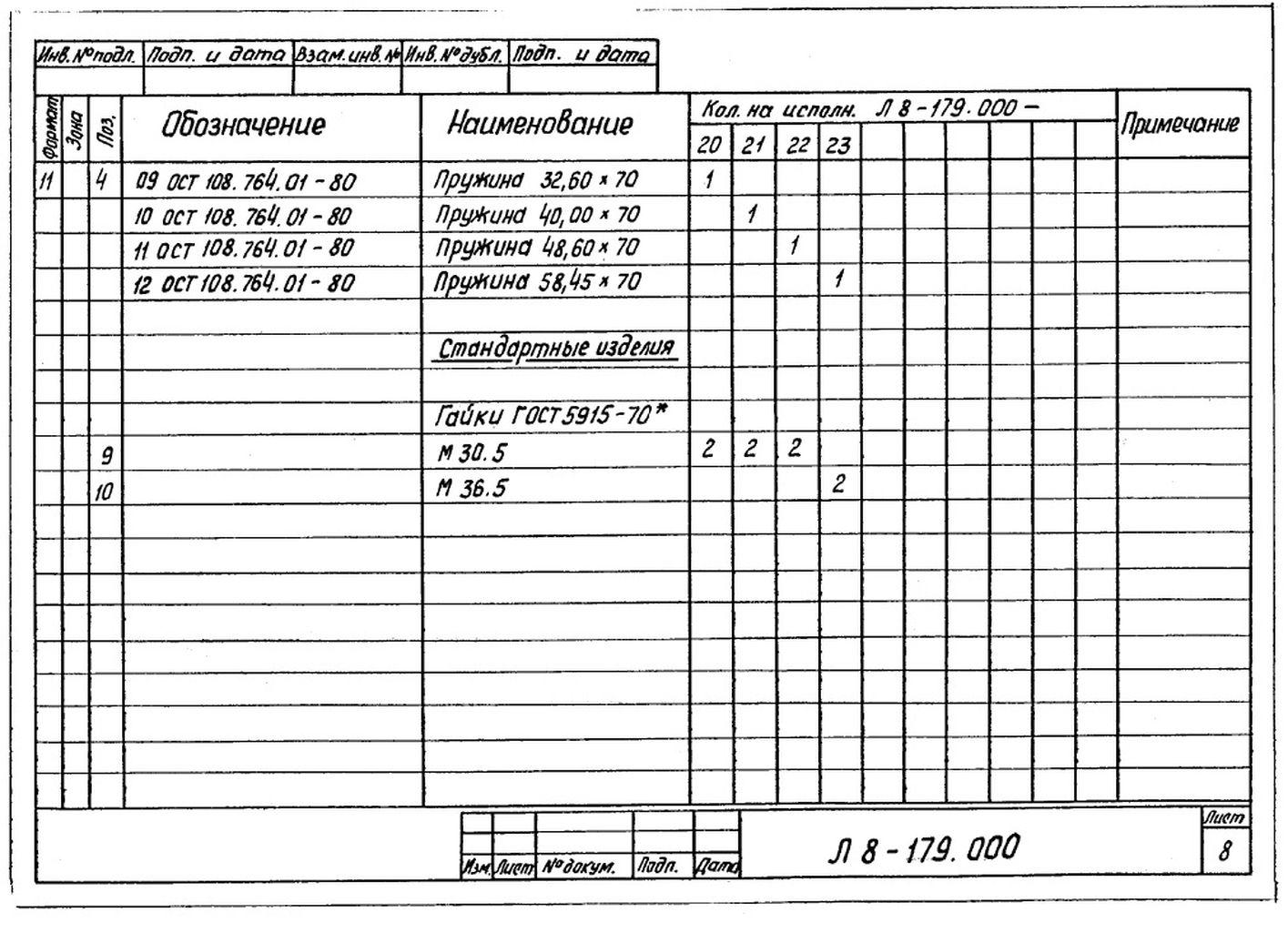 Блоки пружинные опорные Л8-179.000 стр.9
