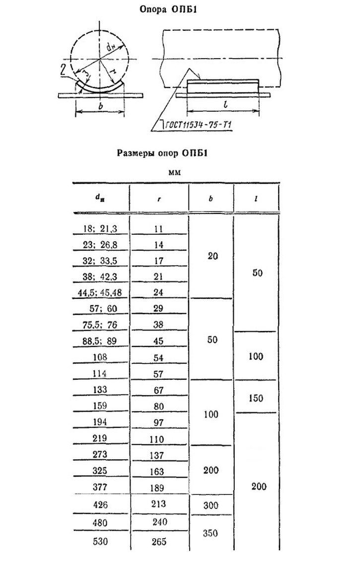 Опора ОПБ1 ГОСТ 14911-82, ОСТ 36-94-83