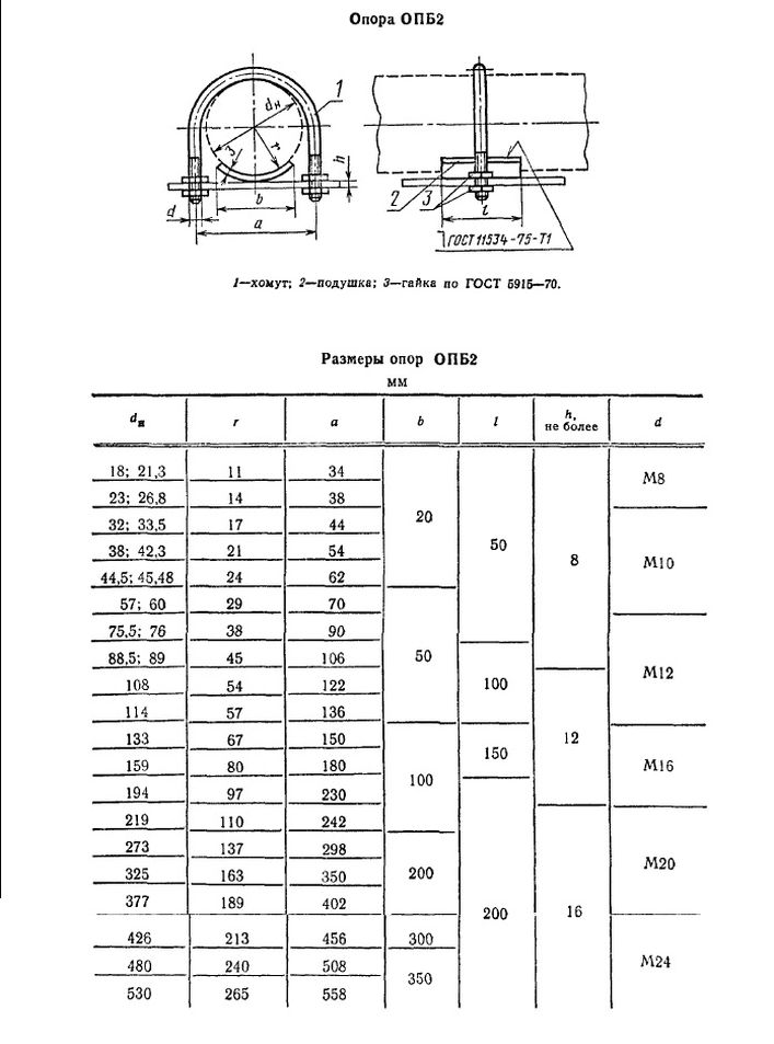 Опора ОПБ2 ГОСТ 14911-82, ОСТ 36-94-83