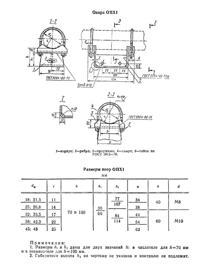 Опора ОПХ1 ГОСТ 14911-82, ОСТ 36-94-83