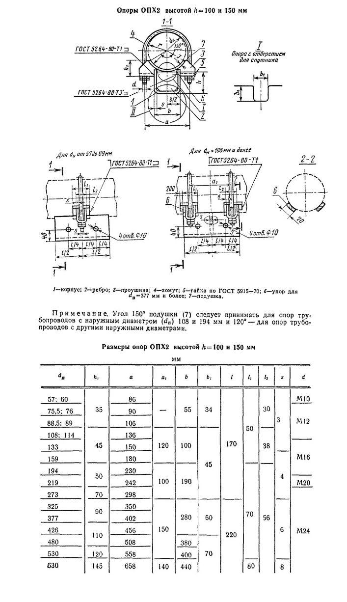 Опора ОПХ2 ГОСТ 14911-82, ОСТ 36-94-83