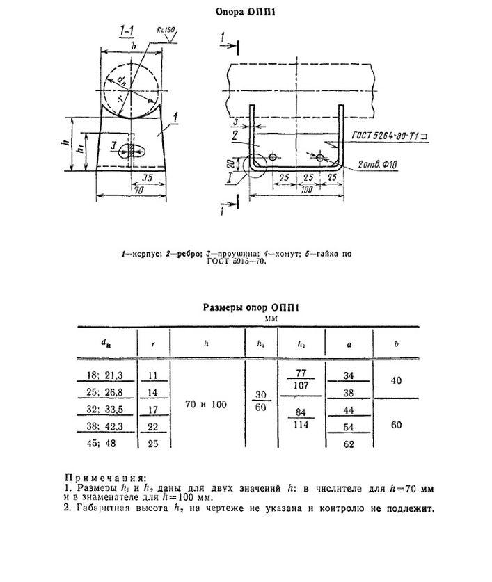 Опора ОПП1 ГОСТ 14911-82, ОСТ 36-94-83