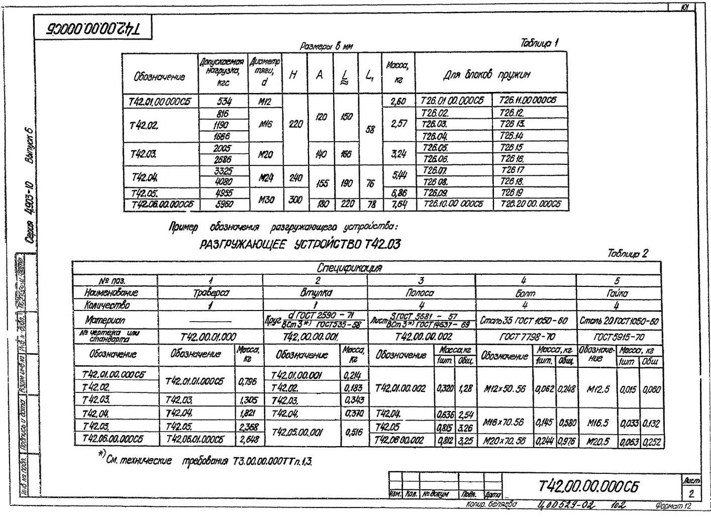 Разгружающее устройство для блоков пружин Т42.00.00.000 стр.2