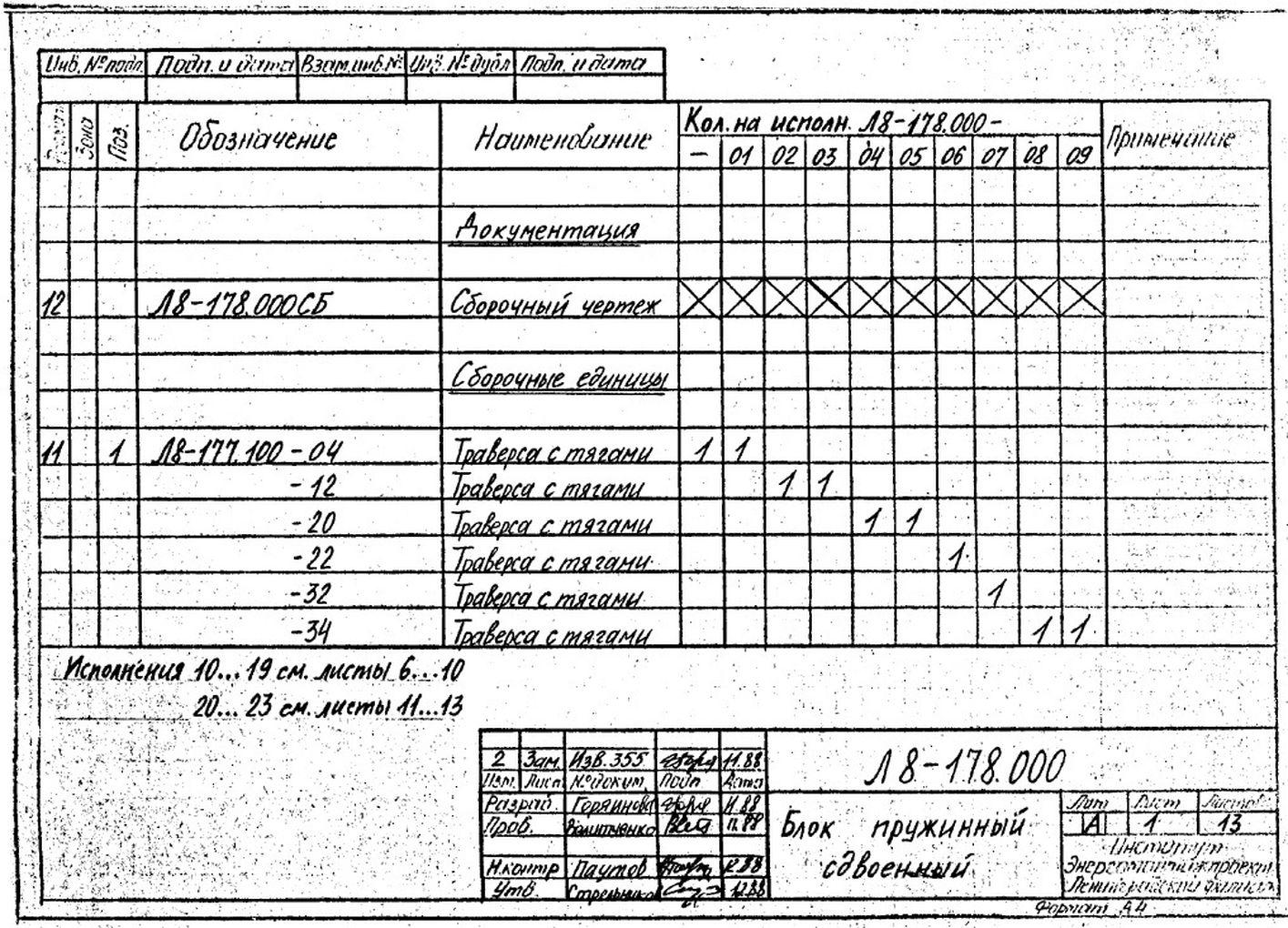 Блоки пружинные сдвоенные Л8-178.000 стр.2