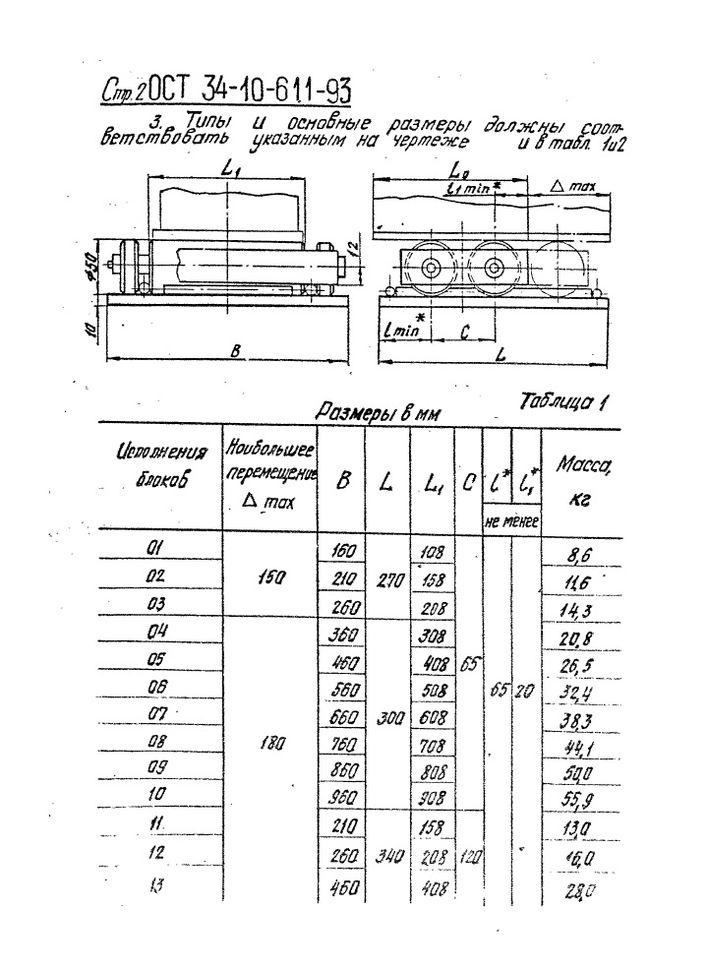 Блоки двухкатковые ОСТ 34-10-611-93 стр.2