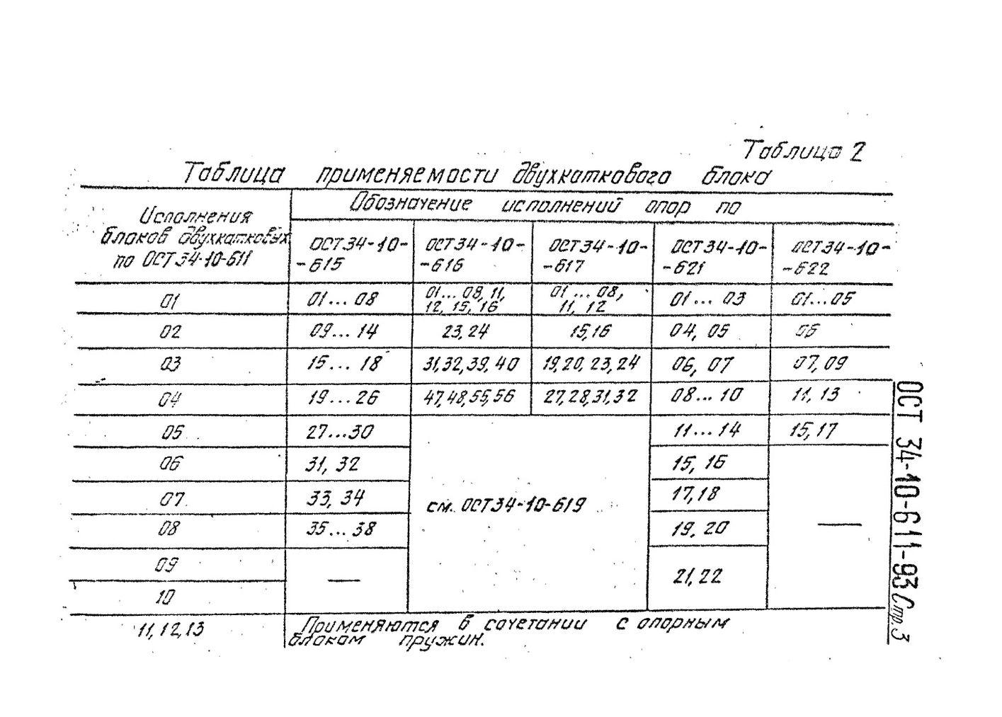 Блоки двухкатковые ОСТ 34-10-611-93 стр.3