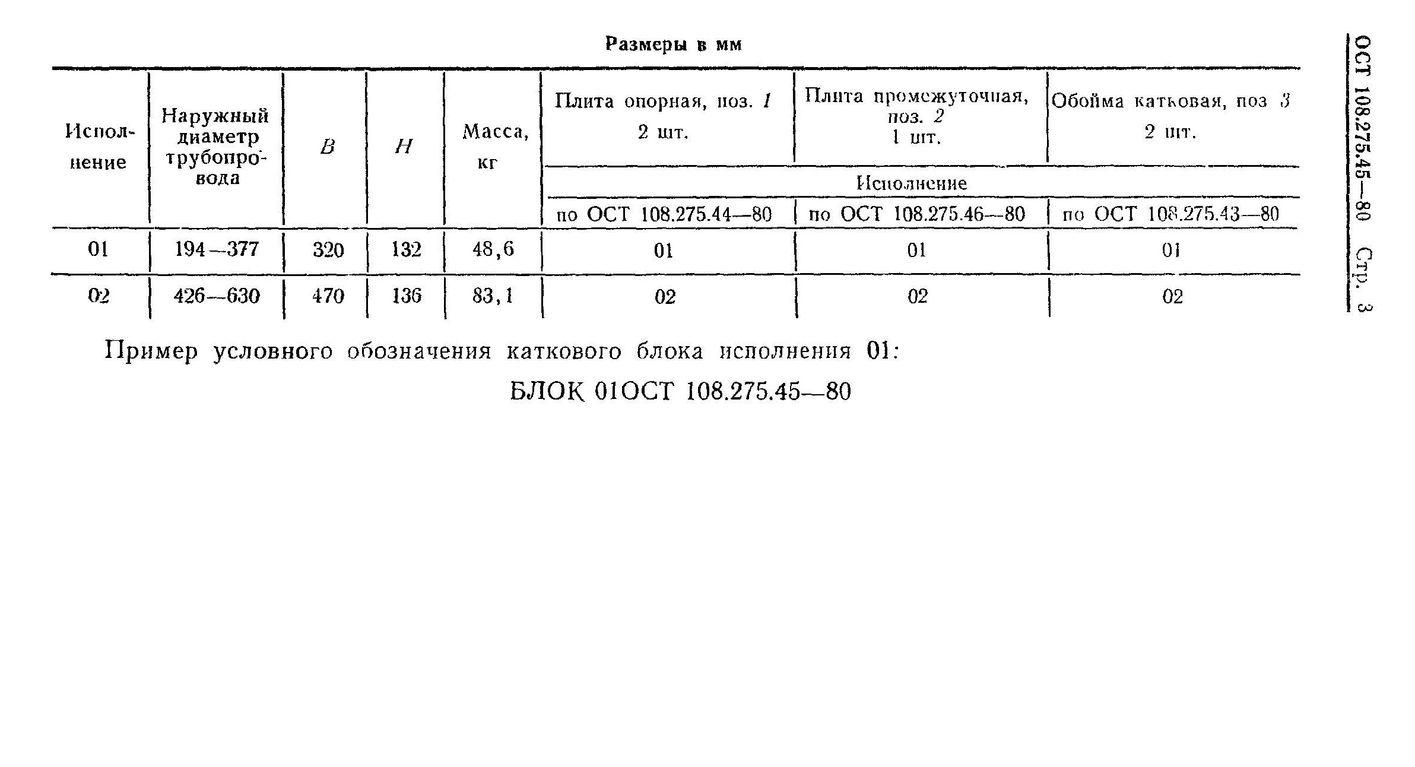 Блоки катковые ОСТ 108.275.45-80 стр.3