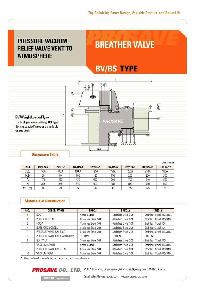 Дыхательные клапаны BV/BS PROSAVE стр.2