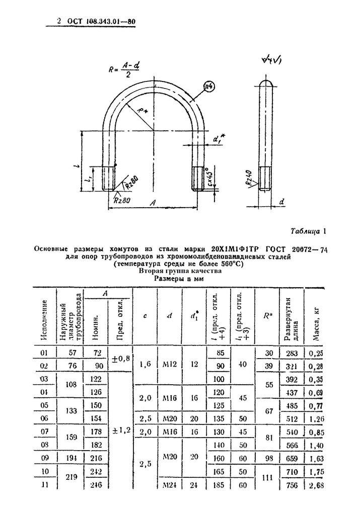 Хомуты ОСТ 108.343.01-80 стр.2