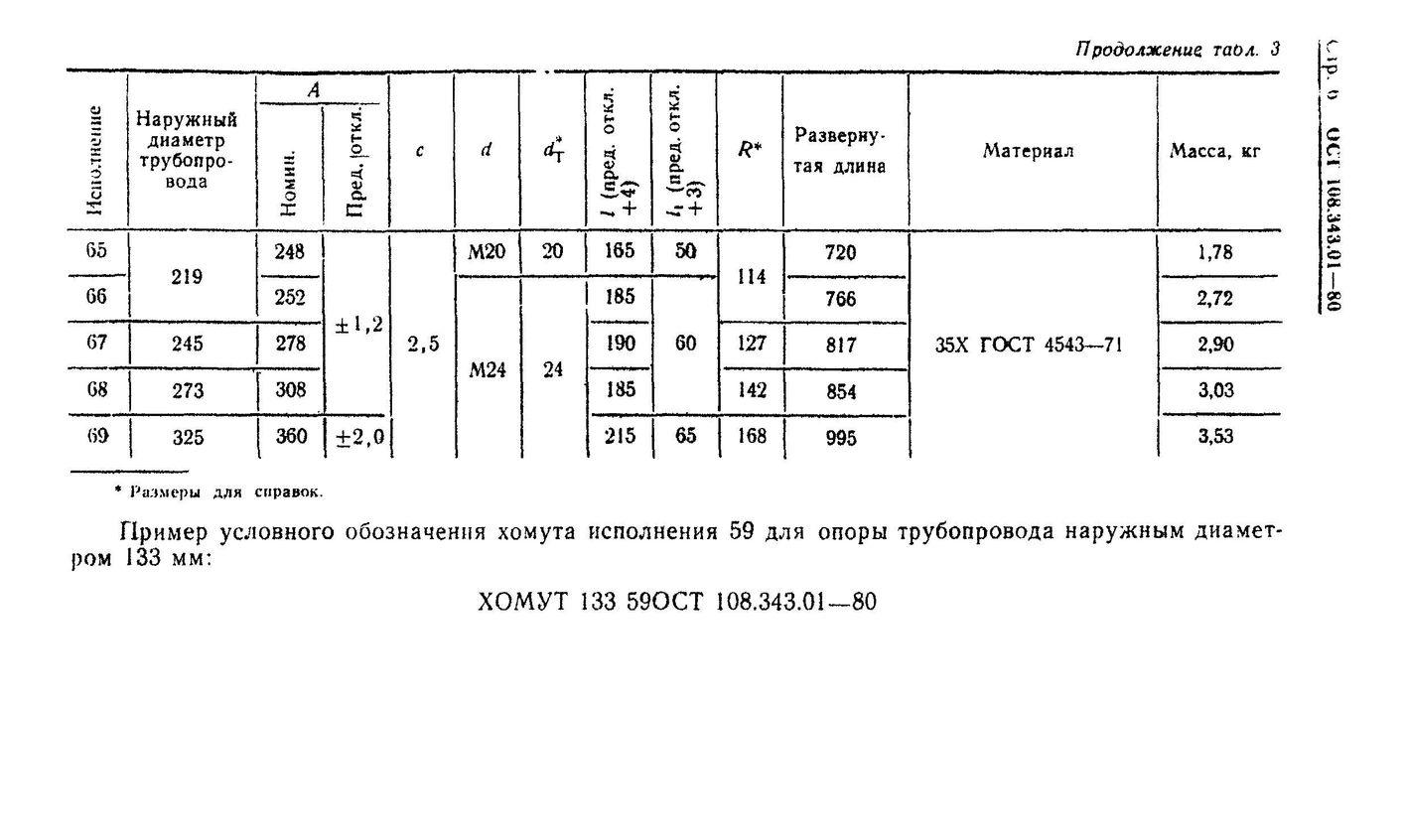 Хомуты ОСТ 108.343.01-80 стр.6