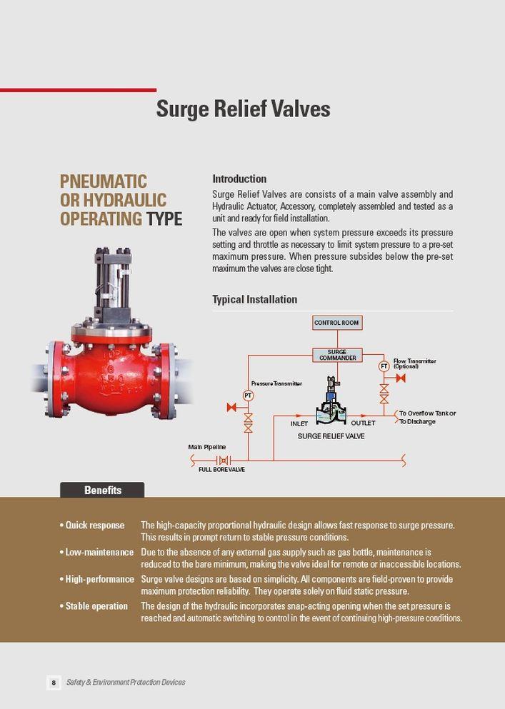 Клапаны сброса давления, гашения гидроудара (пневматический или гидравлический рабочий тип) SRV PROSAVE стр.1
