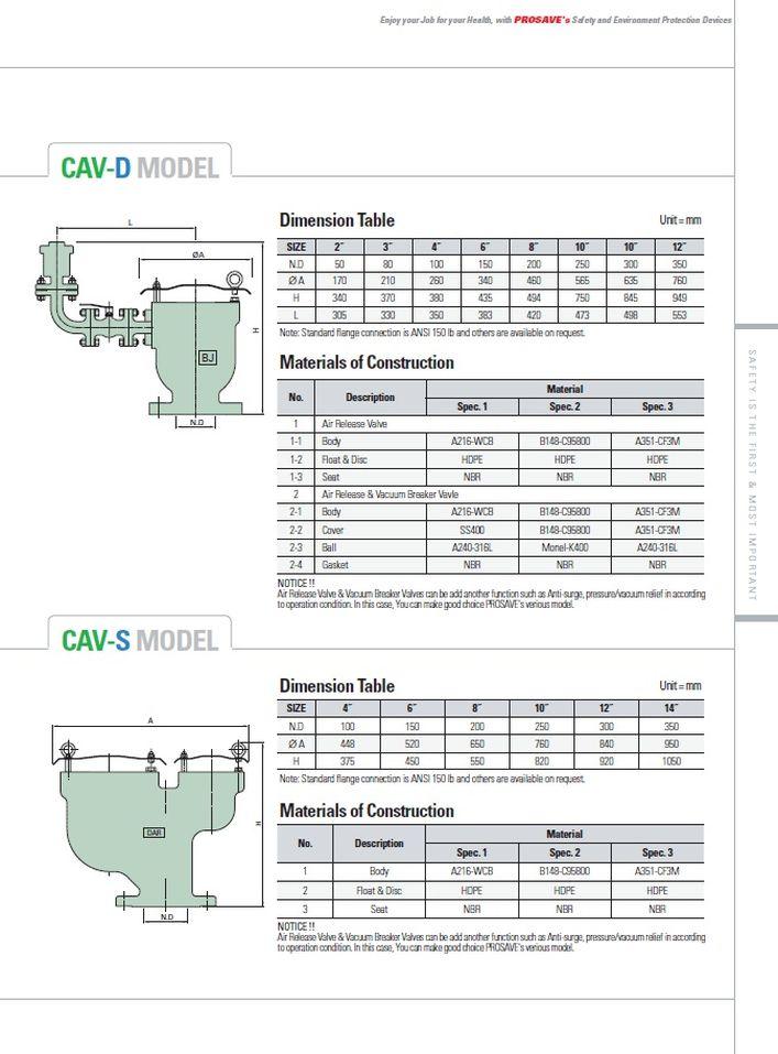 Комбинация воздушный и вакуумный клапан CAV-D PROSAVE стр.2