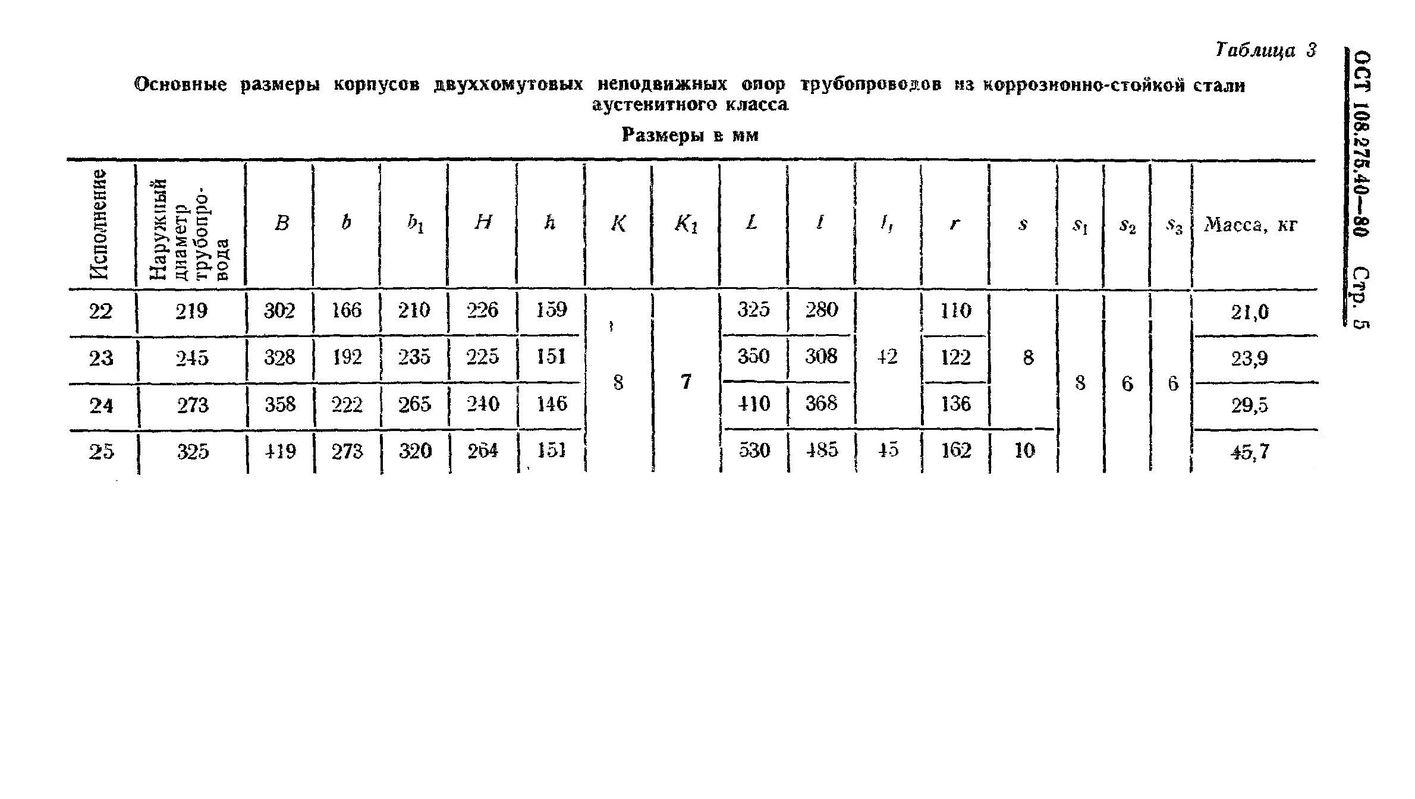 Корпуса двуххомутовых опор ОСТ 108.275.40-80 стр.5