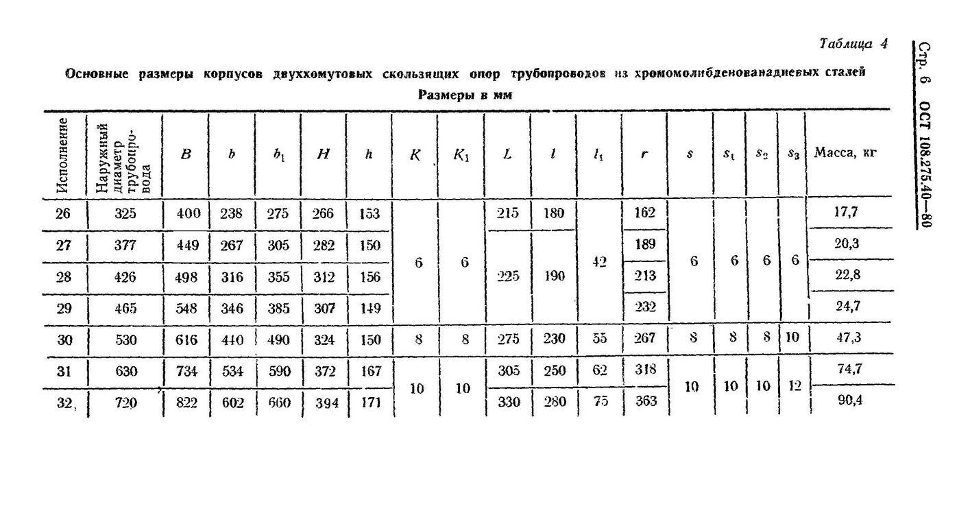Корпуса двуххомутовых опор ОСТ 108.275.40-80 стр.6