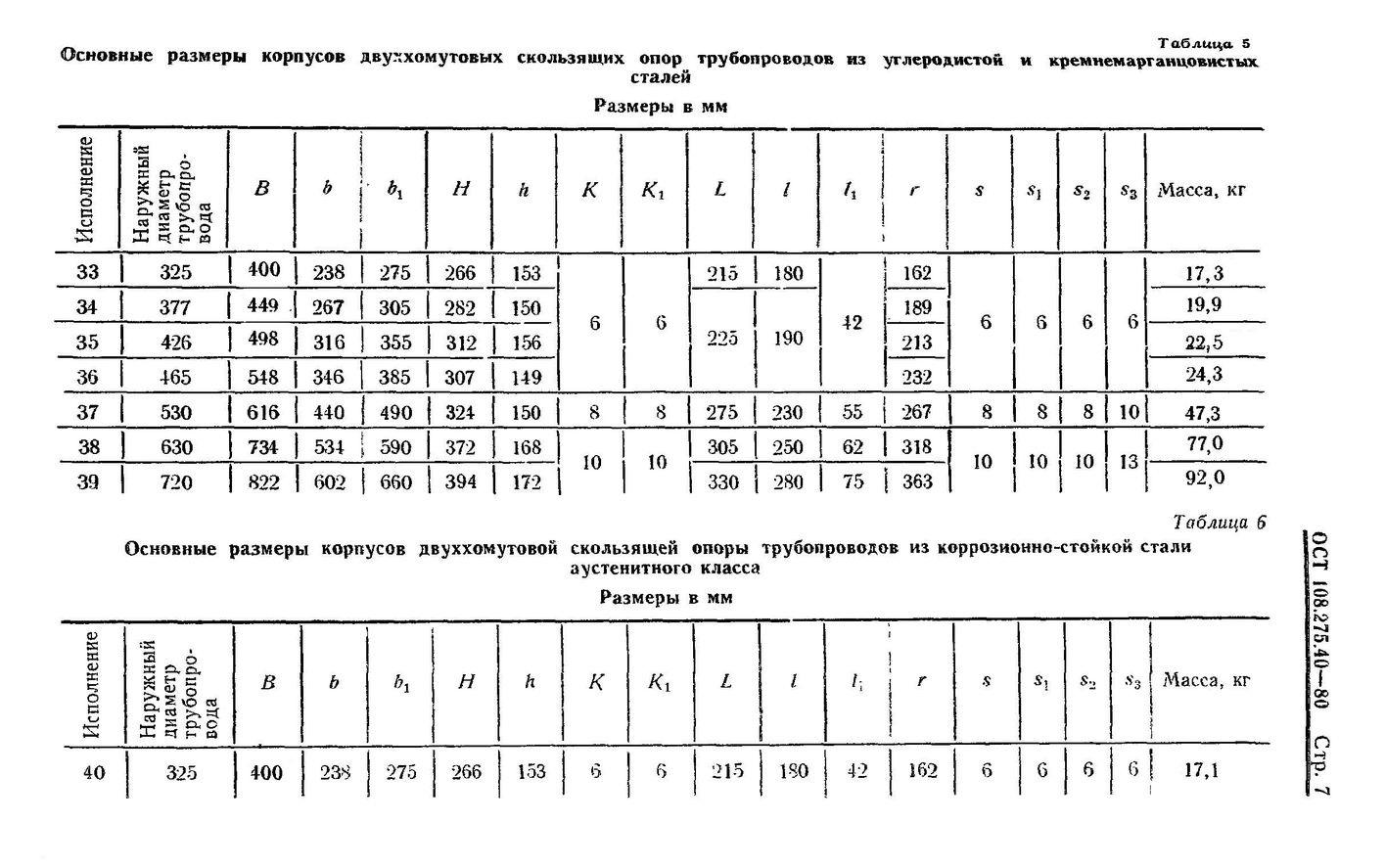 Корпуса двуххомутовых опор ОСТ 108.275.40-80 стр.7