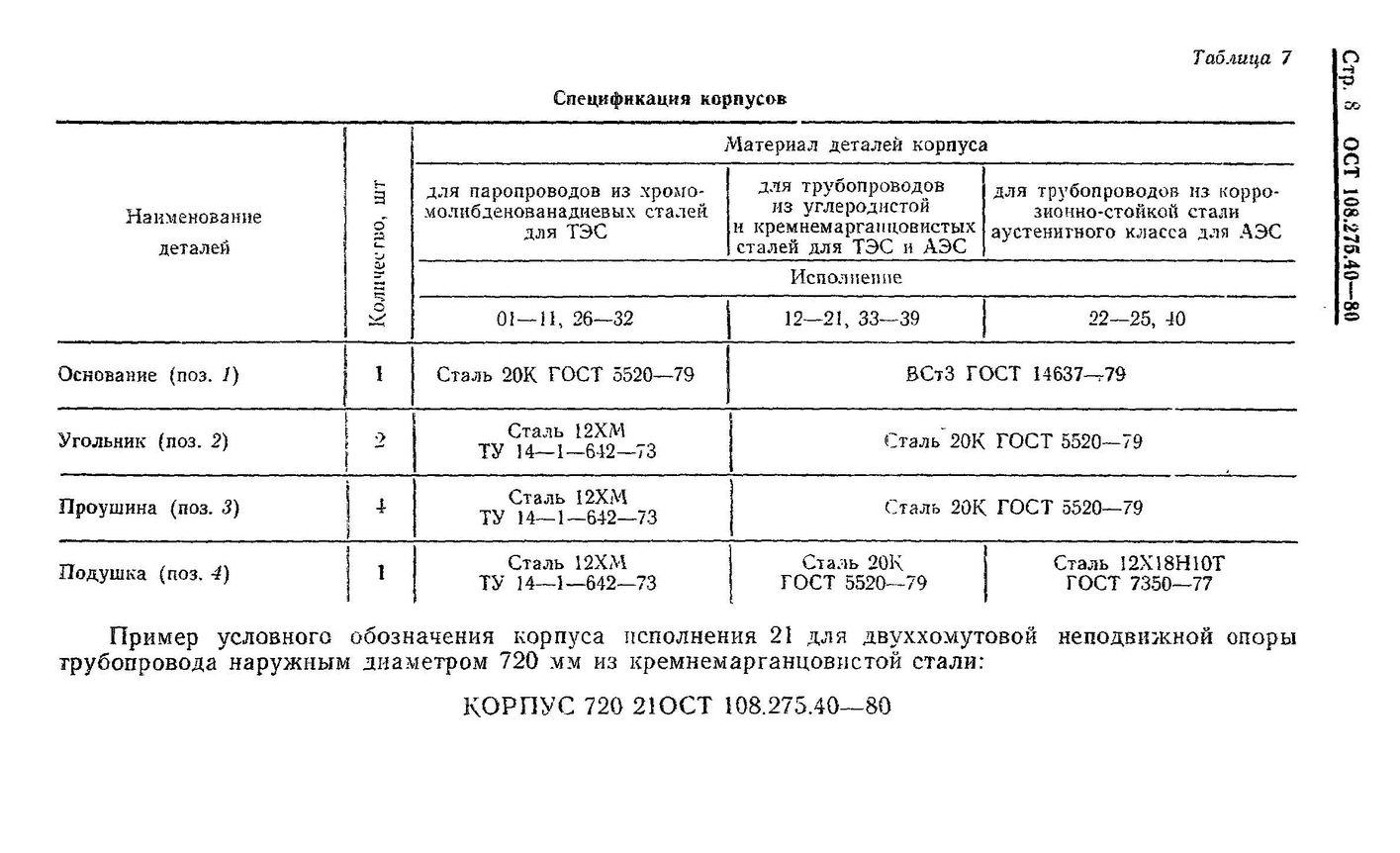 Корпуса двуххомутовых опор ОСТ 108.275.40-80 стр.8