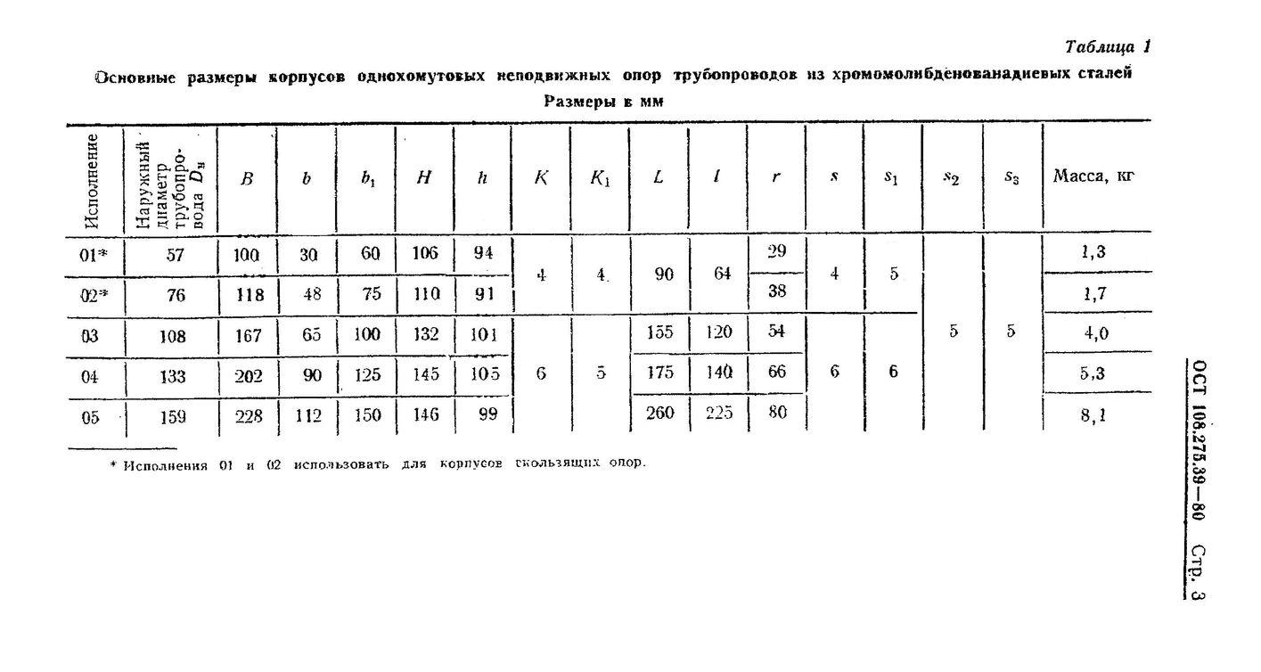 Корпуса однохомутовых опор ОСТ 108.275.39-80 стр.3