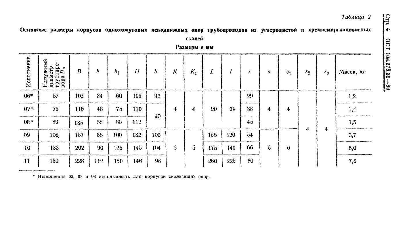 Корпуса однохомутовых опор ОСТ 108.275.39-80 стр.4
