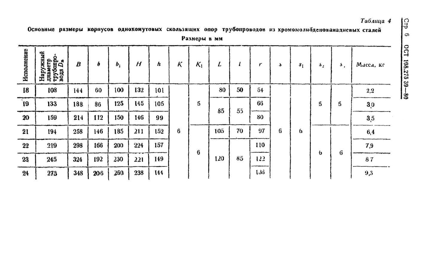 Корпуса однохомутовых опор ОСТ 108.275.39-80 стр.6