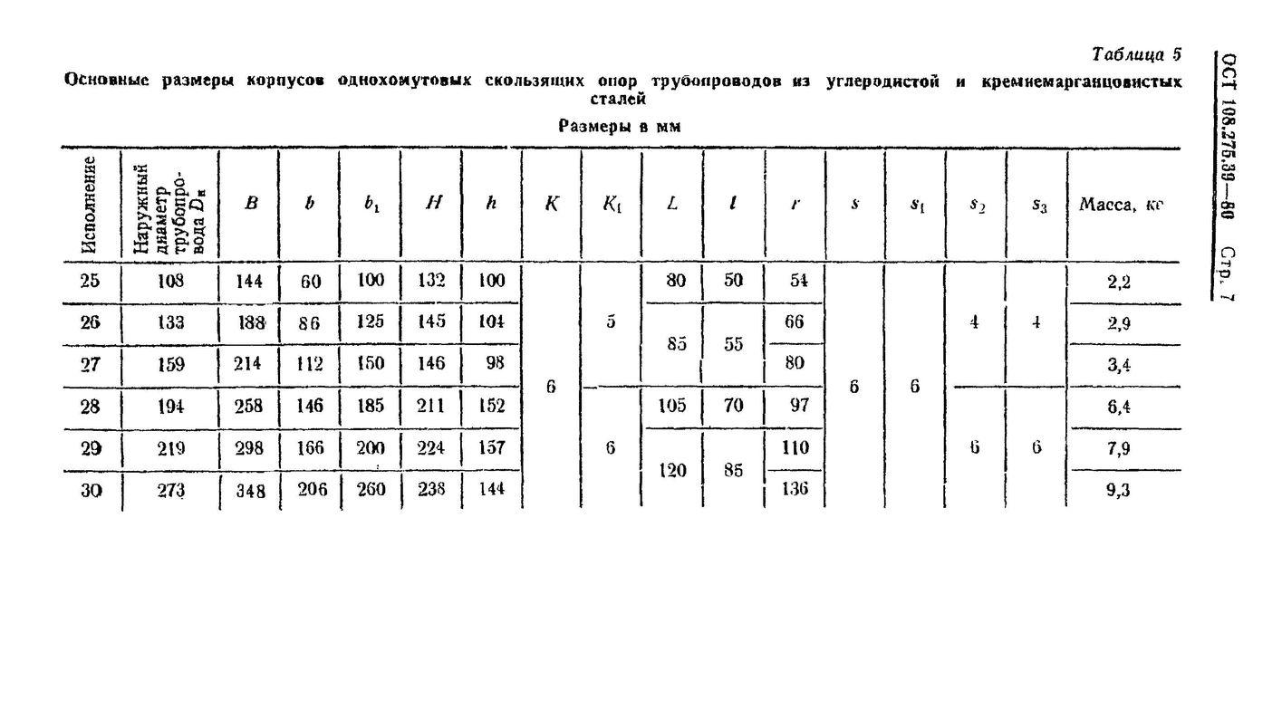 Корпуса однохомутовых опор ОСТ 108.275.39-80 стр.7