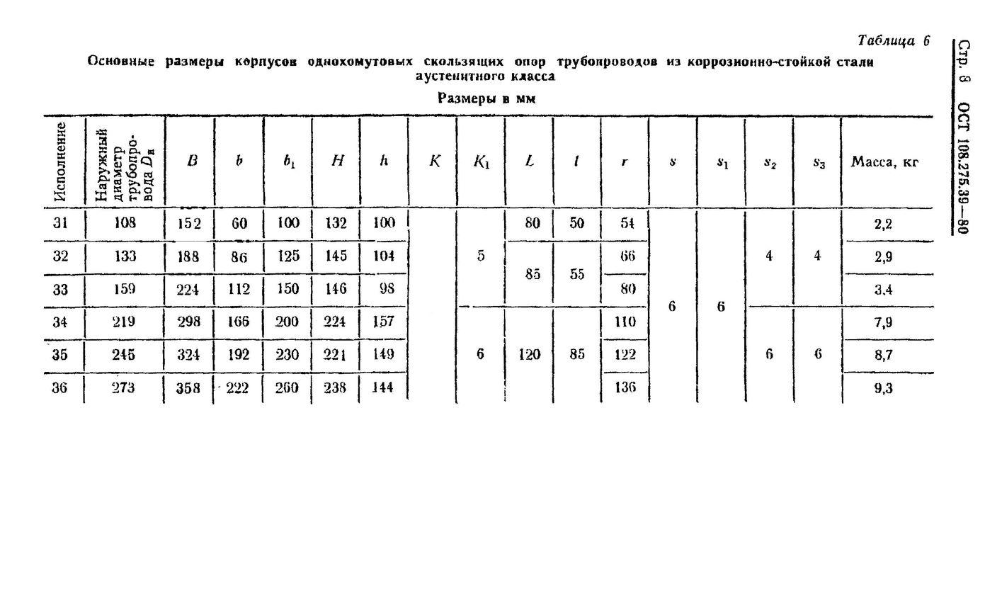 Корпуса однохомутовых опор ОСТ 108.275.39-80 стр.8