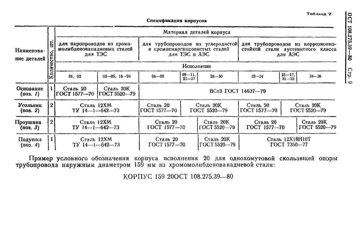 Корпуса однохомутовых опор ОСТ 108.275.39-80 стр.9