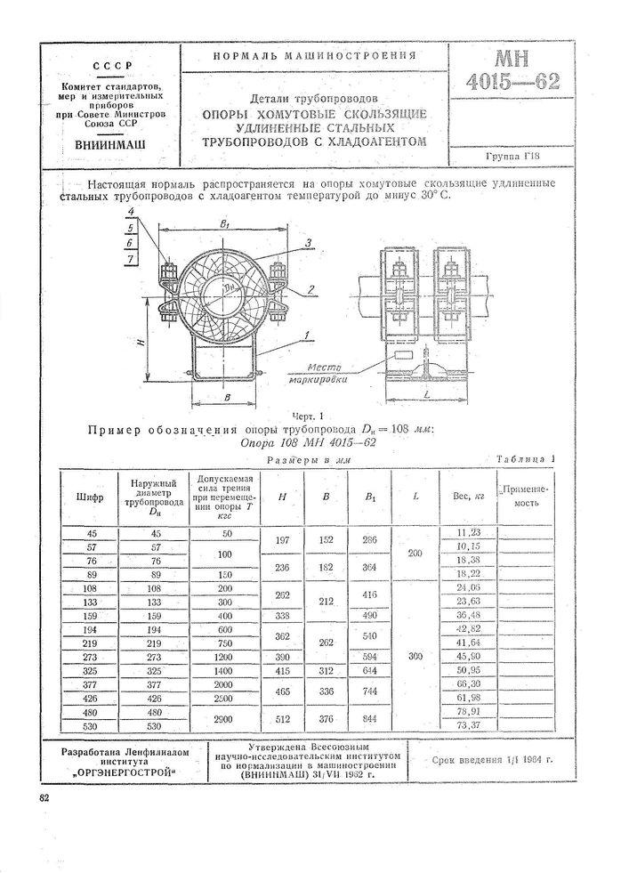 МН 4015-62 Опоры хомутовые скользящие удлиненные трубопроводов с хладоагентом