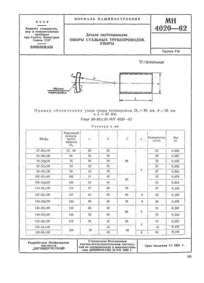 МН 4020-62 Упоры