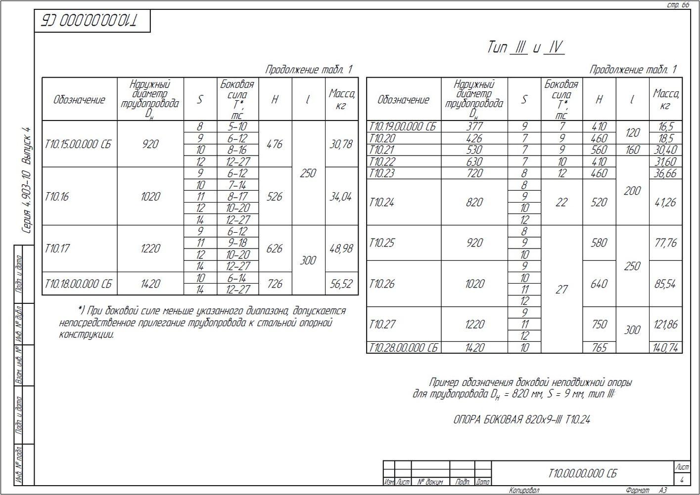 Опора неподвижная боковая Т10 серия 4.903-10 вып.4 стр.4