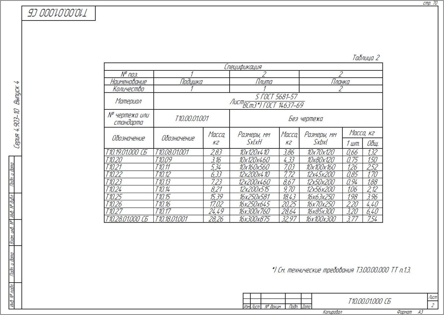 Опора неподвижная боковая Т10 серия 4.903-10 вып.4 стр.8