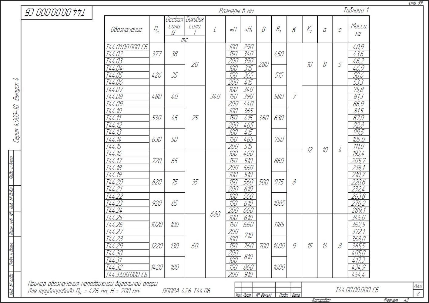 Опора неподвижная бугельная Т44 серия 4.903-10 вып.4 стр.2