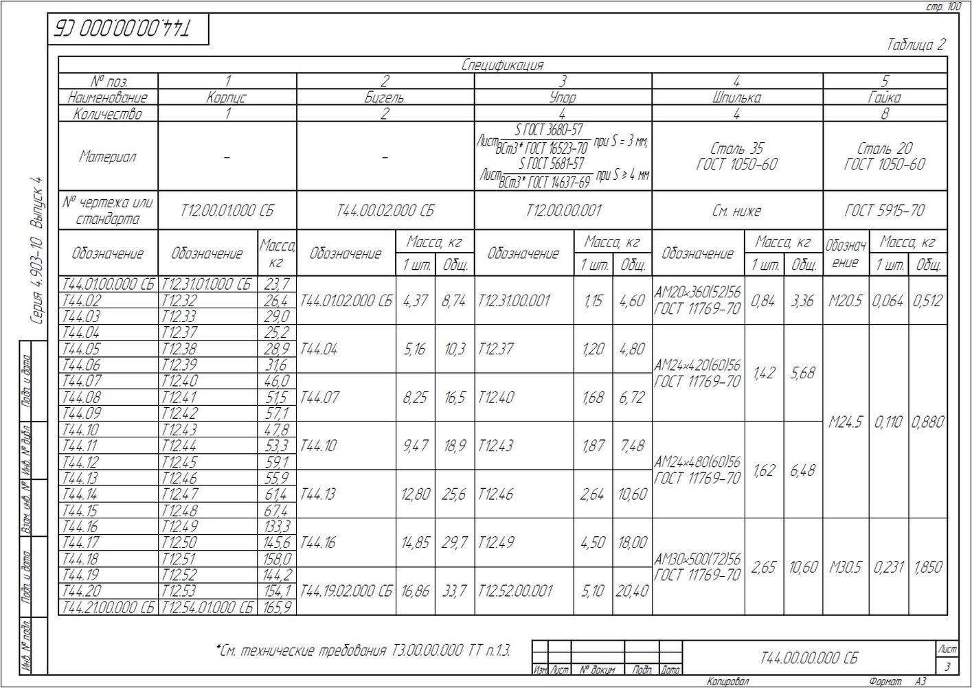 Опора неподвижная бугельная Т44 серия 4.903-10 вып.4 стр.3