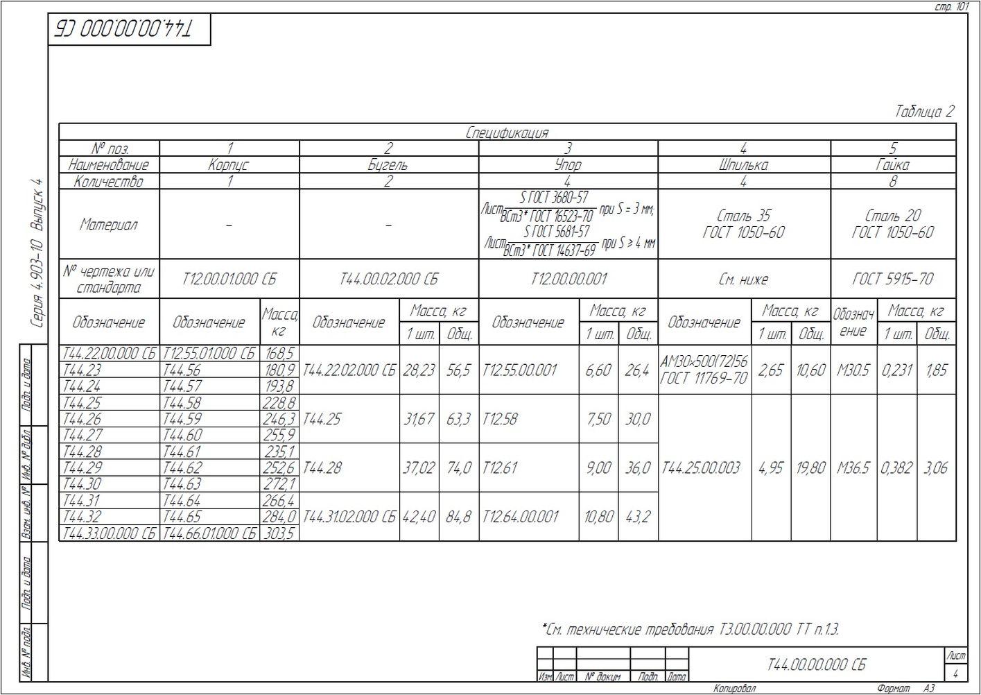 Опора неподвижная бугельная Т44 серия 4.903-10 вып.4 стр.4