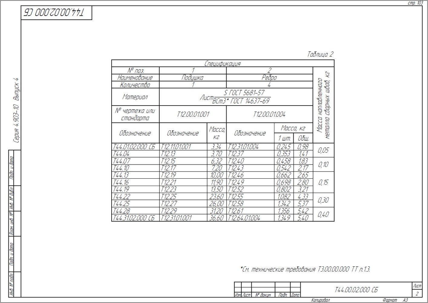 Опора неподвижная бугельная Т44 серия 4.903-10 вып.4 стр.6
