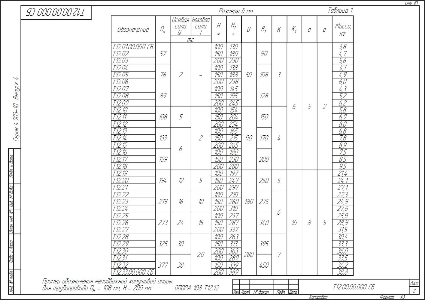 Опора неподвижная хомутовая Т12 серия 4.903-10 вып.4 стр.2