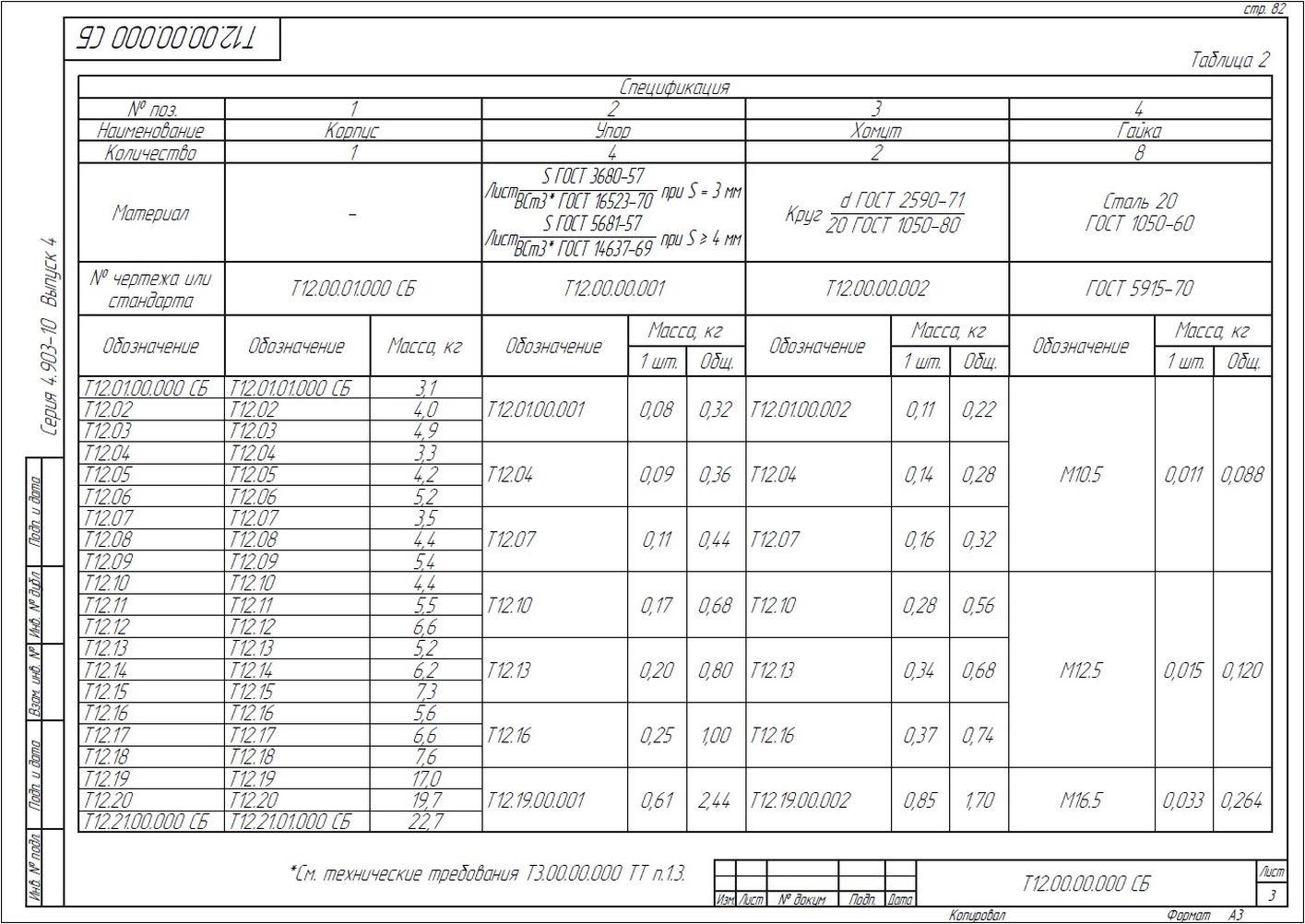 Опора неподвижная хомутовая Т12 серия 4.903-10 вып.4 стр.3