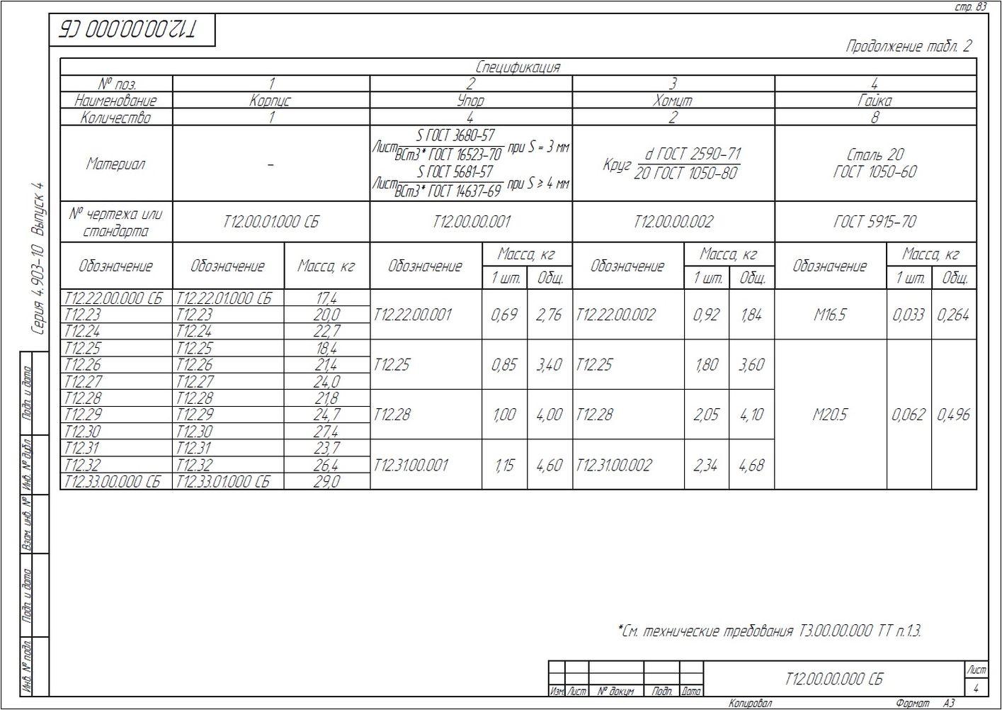 Опора неподвижная хомутовая Т12 серия 4.903-10 вып.4 стр.4