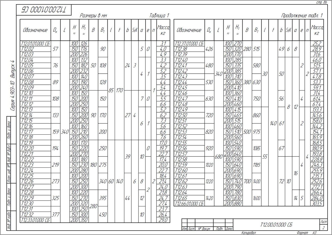 Опора неподвижная хомутовая Т12 серия 4.903-10 вып.4 стр.7