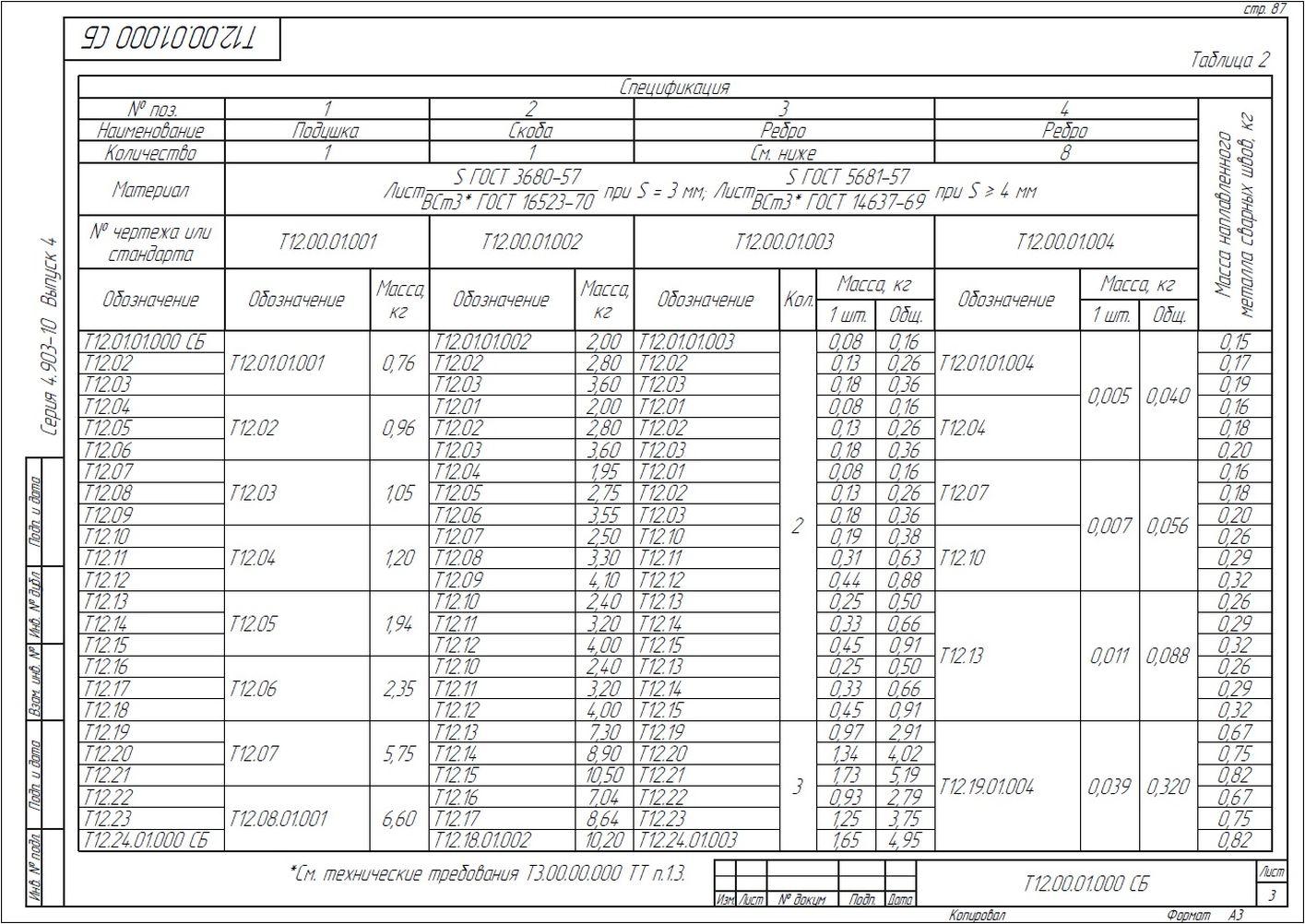 Опора неподвижная хомутовая Т12 серия 4.903-10 вып.4 стр.8