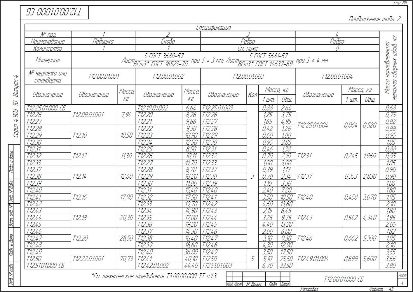 Опора неподвижная хомутовая Т12 серия 4.903-10 вып.4 стр.9
