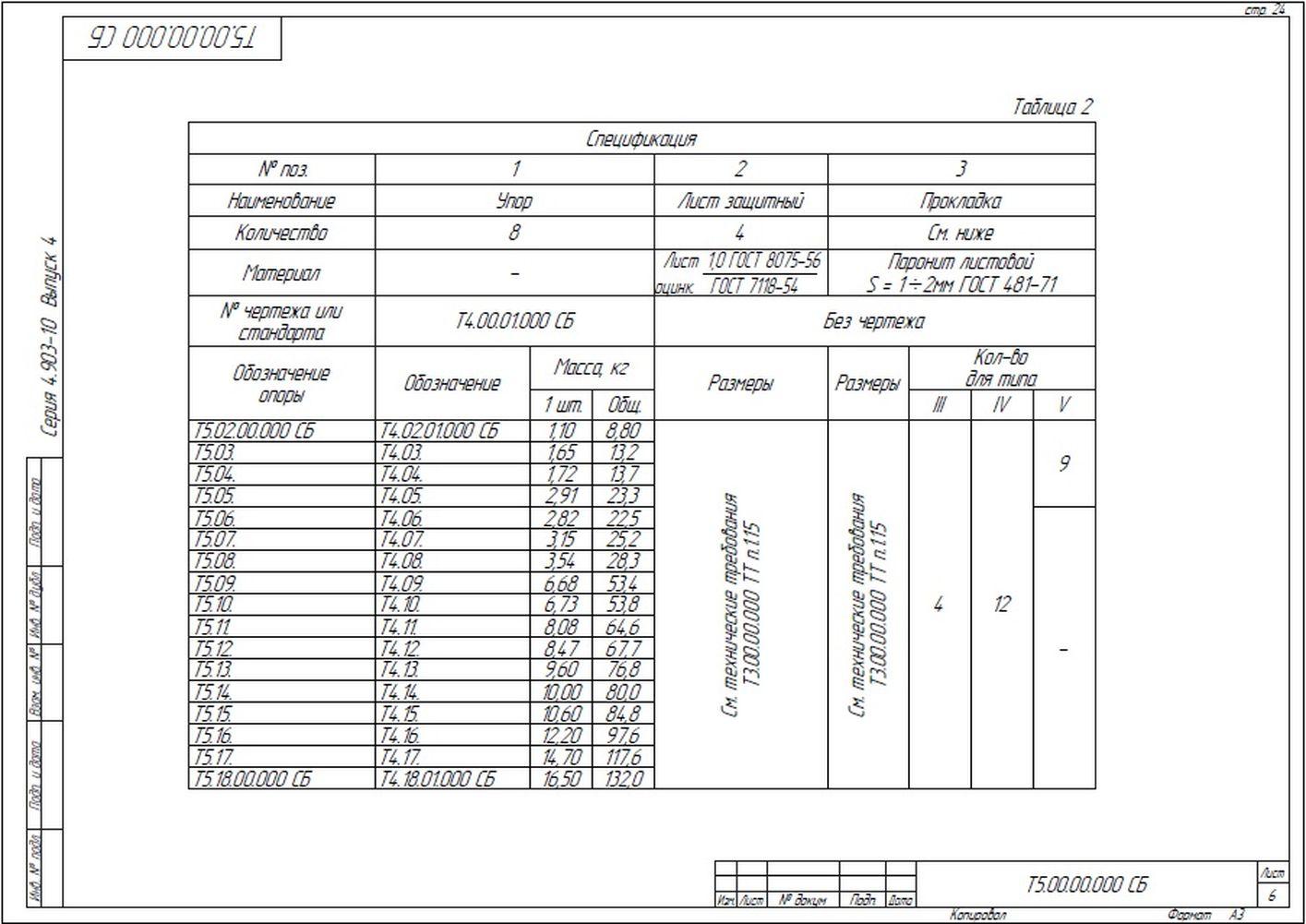 Опора неподвижная лобовая четырехупорная Т5 серия 4.903-10 вып.4 стр.6