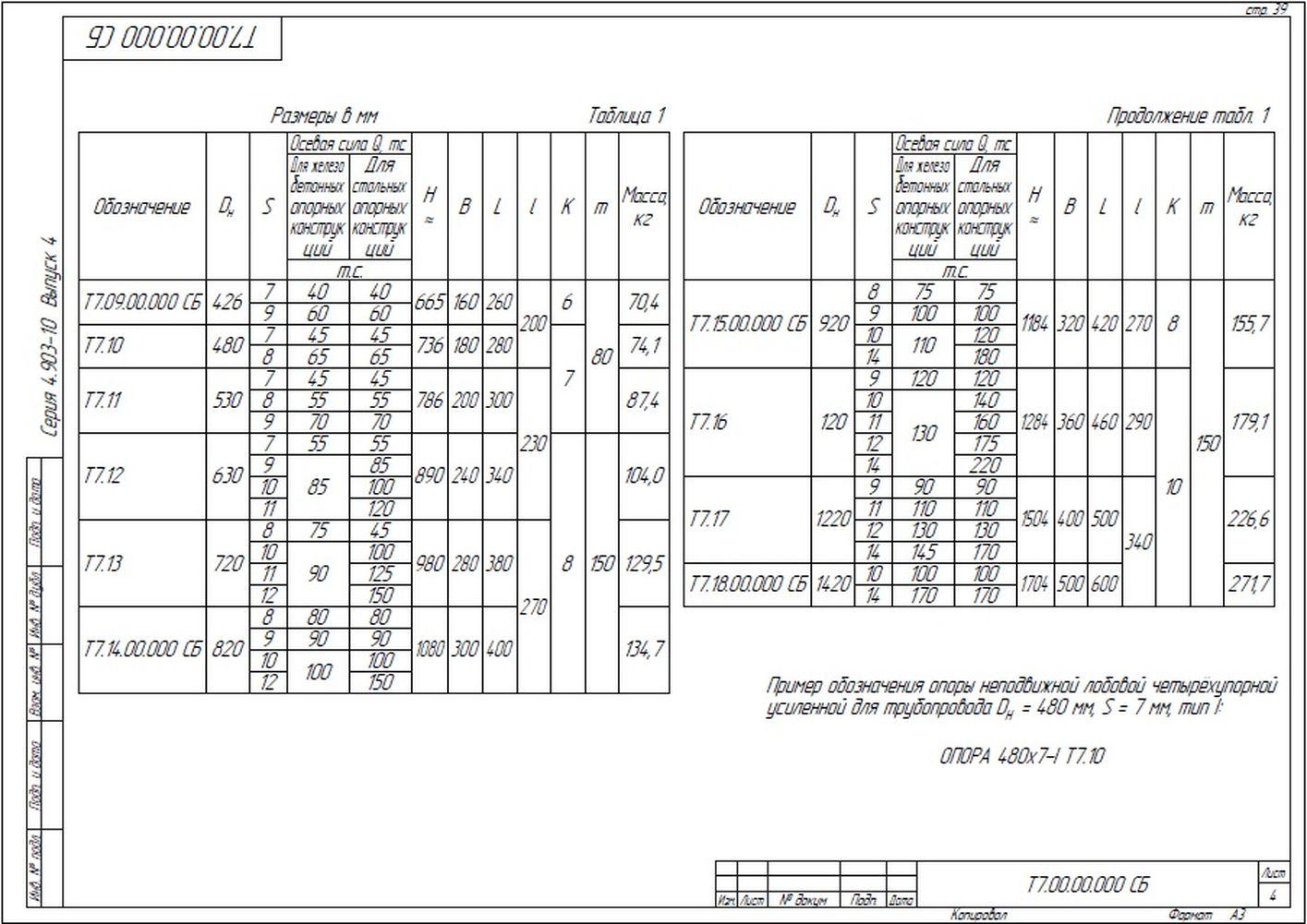 Опора неподвижная лобовая четырехупорная усиленная Т7 серия 4.903-10 вып.4 стр.4