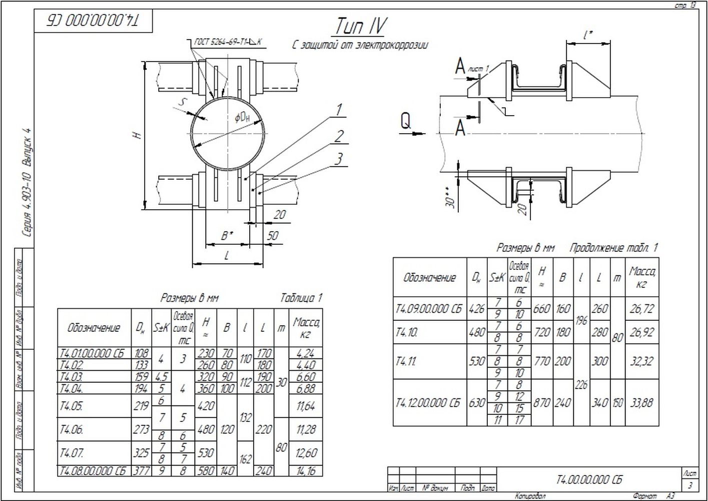 Опора неподвижная лобовая двухупорная Т4 серия 4.903-10 вып.4 стр.3