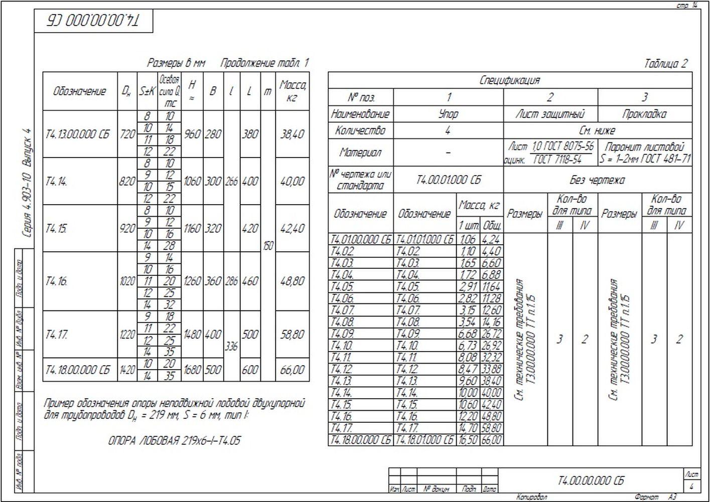 Опора неподвижная лобовая двухупорная Т4 серия 4.903-10 вып.4 стр.4