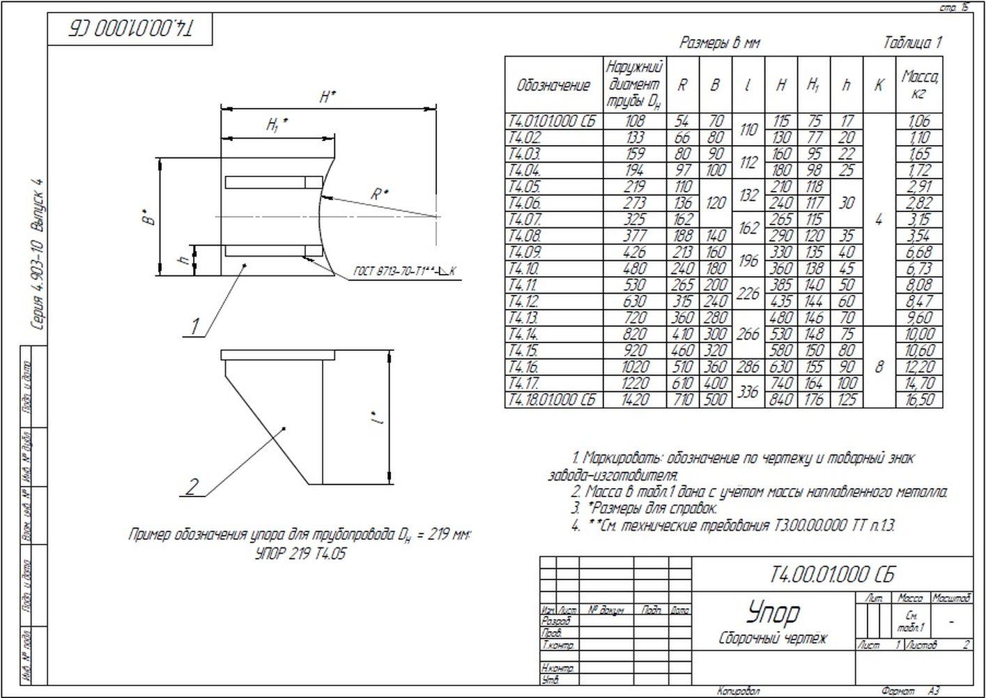 Опора неподвижная лобовая двухупорная Т4 серия 4.903-10 вып.4 стр.5