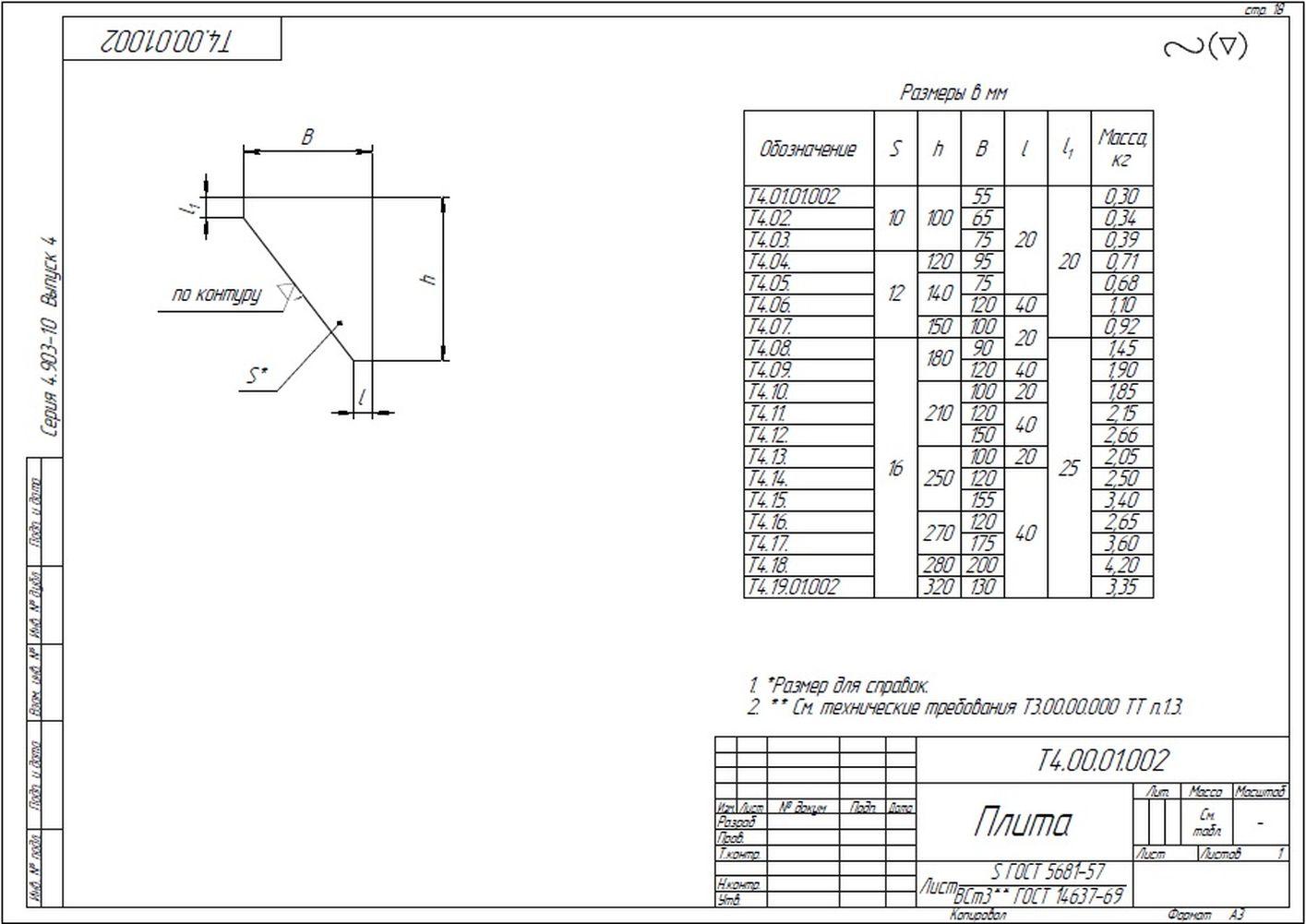 Опора неподвижная лобовая двухупорная Т4 серия 4.903-10 вып.4 стр.8