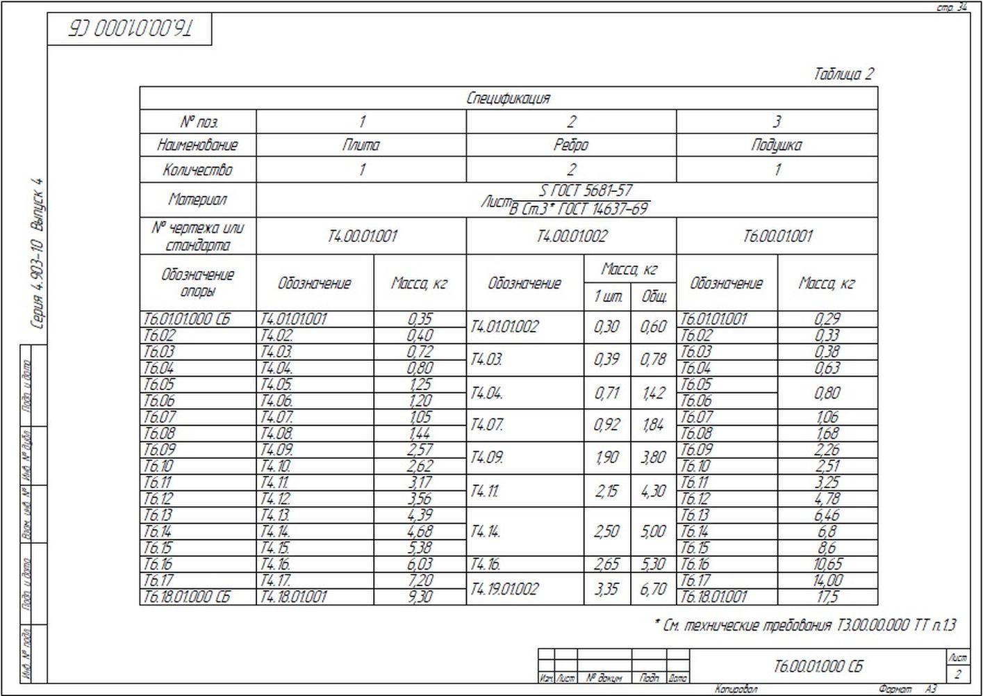 Опора неподвижная лобовая двухупорная усиленная Т6 серия 4.903-10 вып.4 стр.10