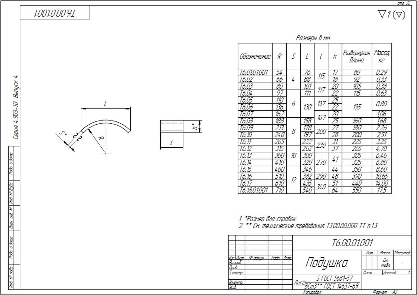 Опора неподвижная лобовая двухупорная усиленная Т6 серия 4.903-10 вып.4 стр.11